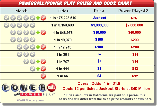 Fantasy 5 - california (ca) - results and winning numbers