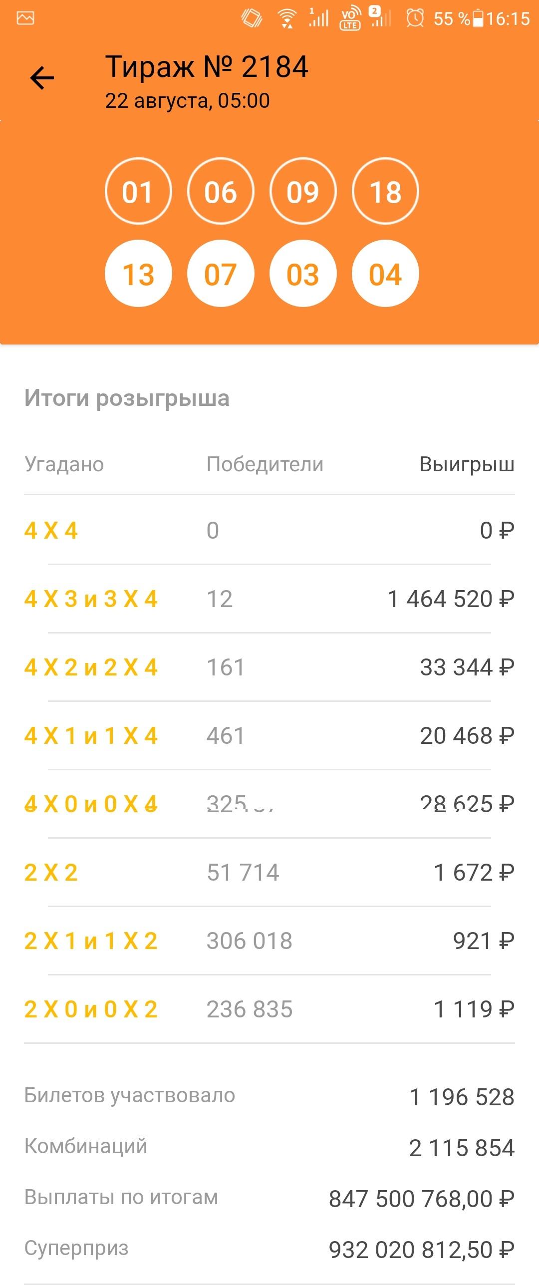 Колесо фортуны: самые популярные казино кипра - cyprus.is